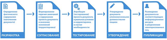 pdf General Principles